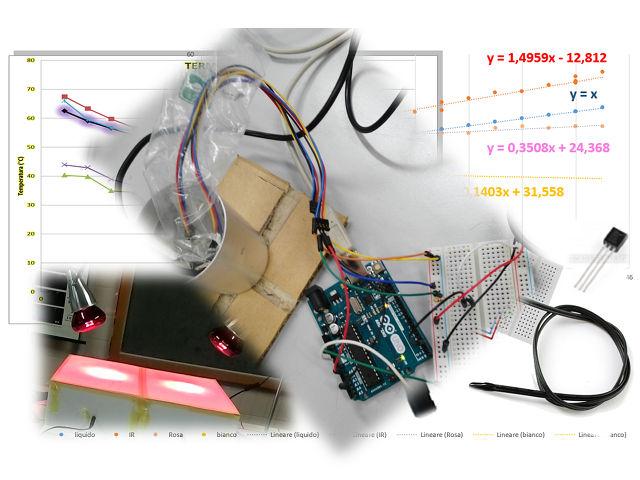 Home Labs con Arduino- I laboratori capovolti: l'altra faccia delle 'flipped classrooms' 1°turno